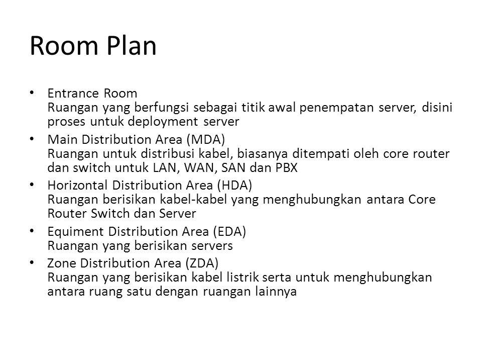 Room Plan Entrance Room Ruangan yang berfungsi sebagai titik awal penempatan server, disini proses untuk deployment server.