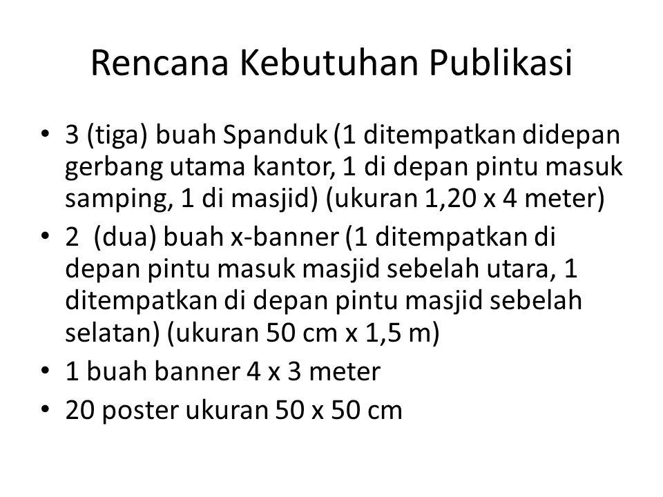 Rencana Kebutuhan Publikasi