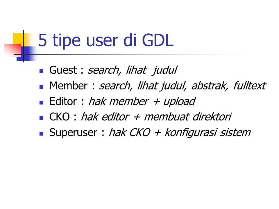 5 tipe user di GDL Guest : search, lihat judul