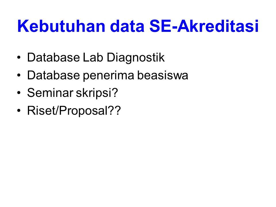 Kebutuhan data SE-Akreditasi