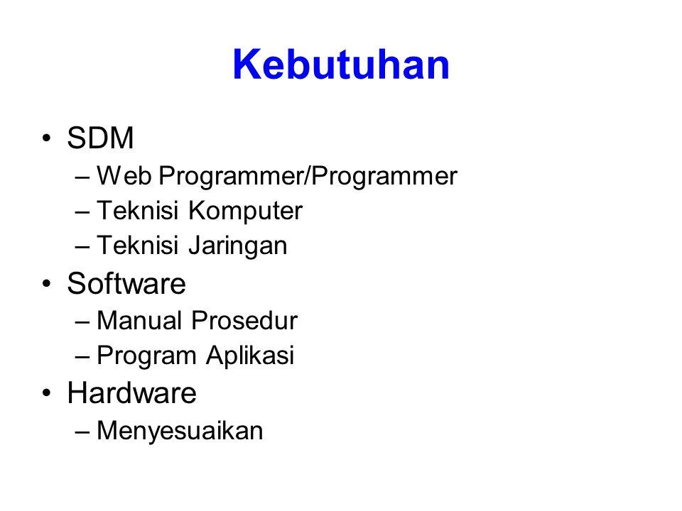 Kebutuhan SDM Software Hardware Web Programmer/Programmer
