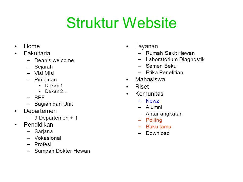 Struktur Website Home Fakultaria Departemen Pendidikan Layanan