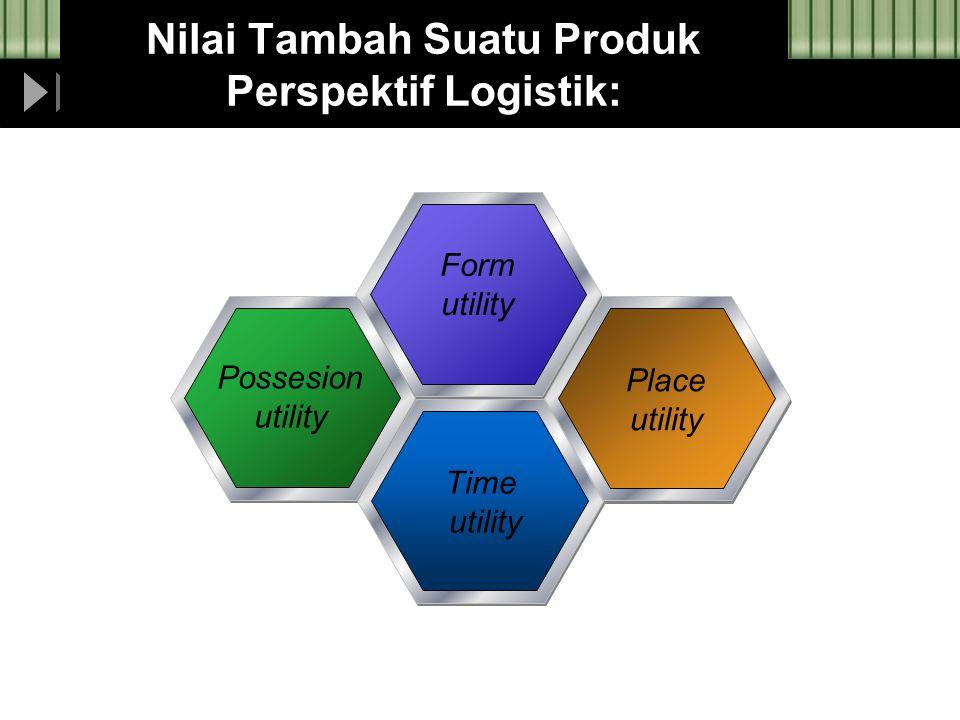 Nilai Tambah Suatu Produk Perspektif Logistik: