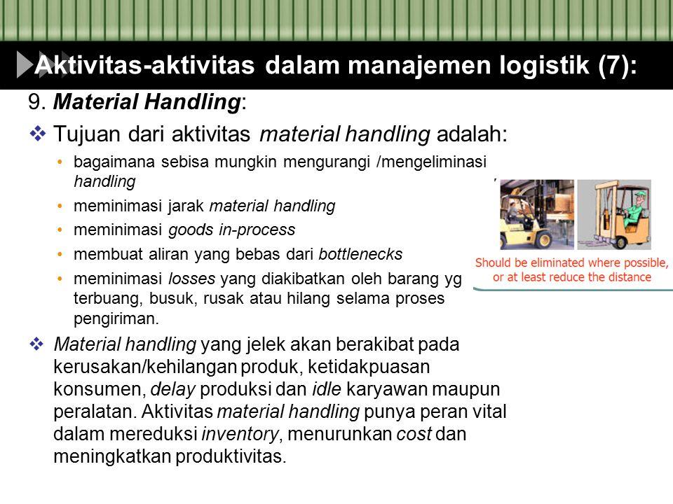 Aktivitas-aktivitas dalam manajemen logistik (7):