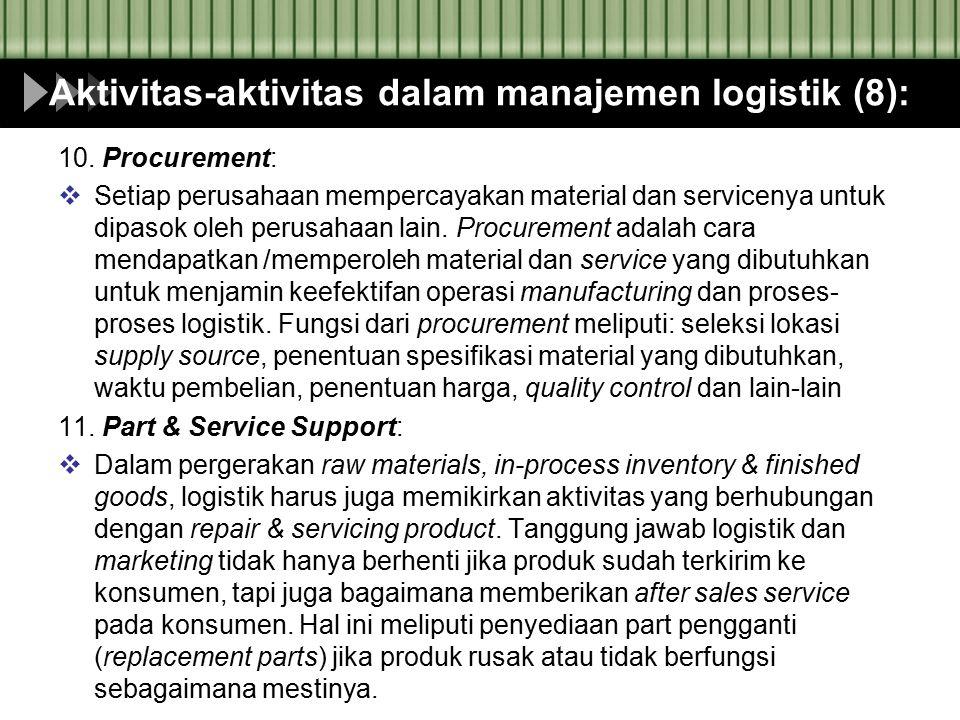 Aktivitas-aktivitas dalam manajemen logistik (8):