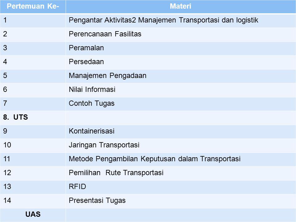 Pertemuan Ke- Materi. 1. Pengantar Aktivitas2 Manajemen Transportasi dan logistik. 2. Perencanaan Fasilitas.