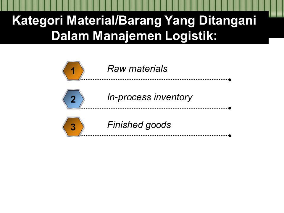 Kategori Material/Barang Yang Ditangani Dalam Manajemen Logistik: