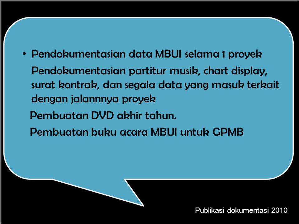 Pendokumentasian data MBUI selama 1 proyek