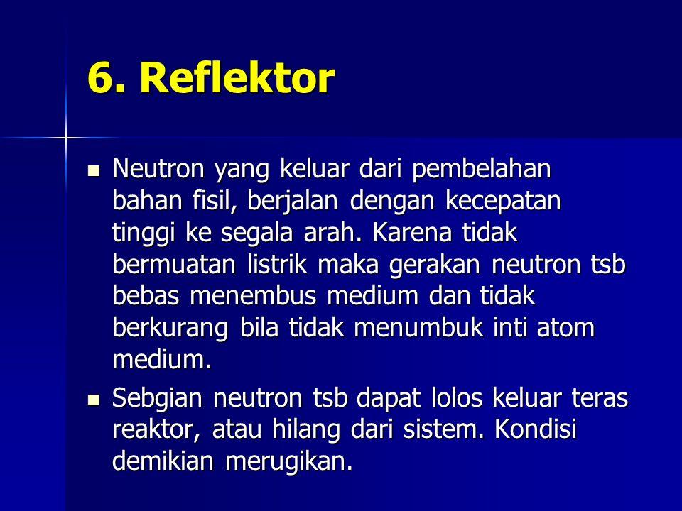 6. Reflektor