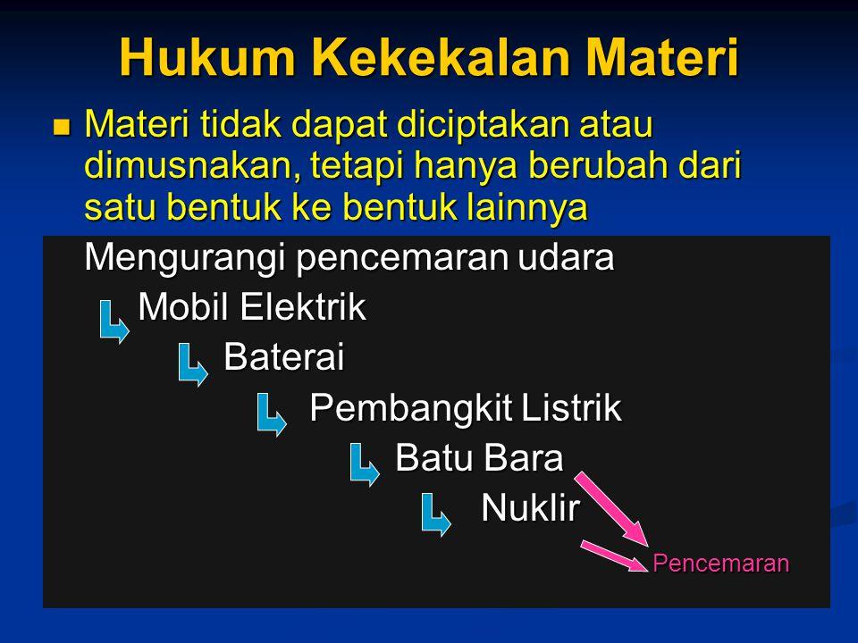 Hukum Kekekalan Materi