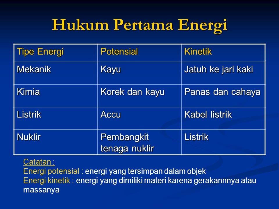 Hukum Pertama Energi Tipe Energi Potensial Kinetik Mekanik Kayu