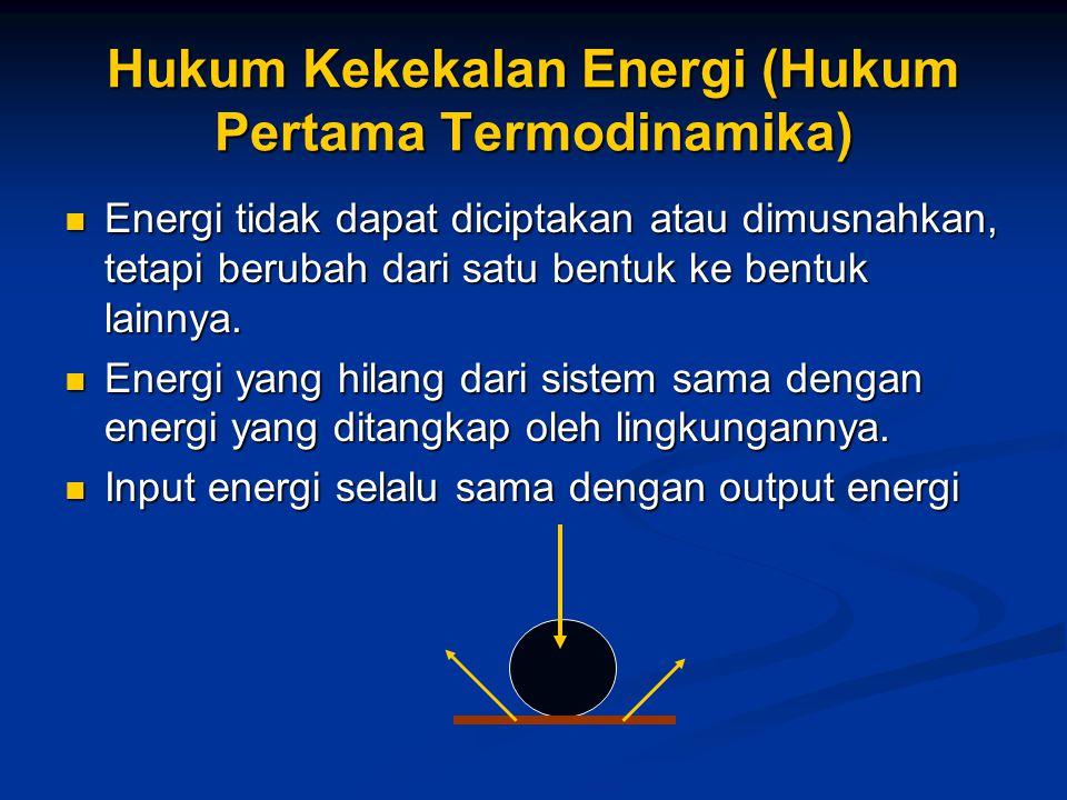 Hukum Kekekalan Energi (Hukum Pertama Termodinamika)