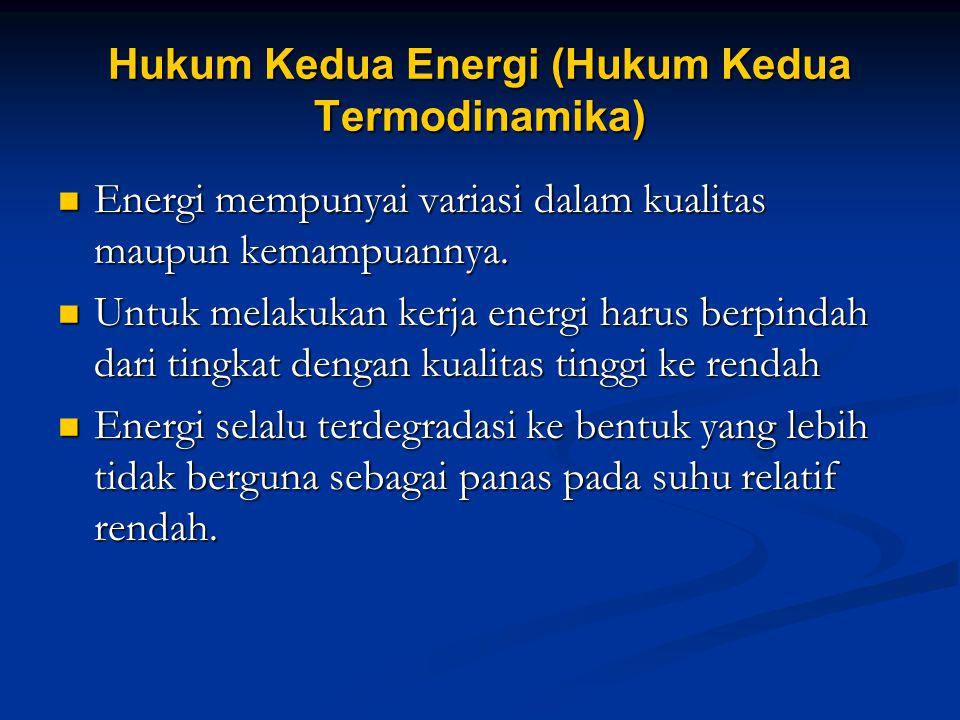 Hukum Kedua Energi (Hukum Kedua Termodinamika)