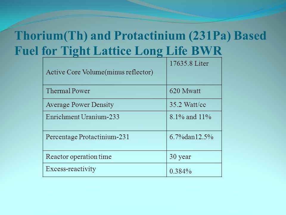 Thorium(Th) and Protactinium (231Pa) Based Fuel for Tight Lattice Long Life BWR