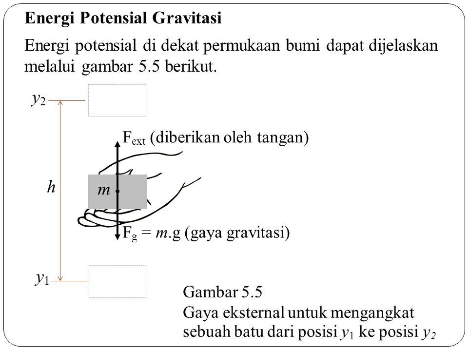 y2 h m y1 Energi Potensial Gravitasi