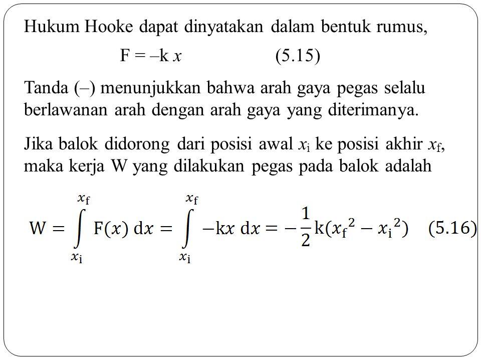 Hukum Hooke dapat dinyatakan dalam bentuk rumus,