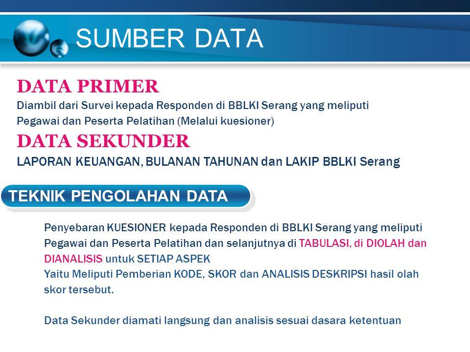 SUMBER DATA DATA PRIMER DATA SEKUNDER TEKNIK PENGOLAHAN DATA