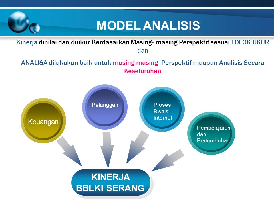 MODEL ANALISIS KINERJA BBLKI SERANG