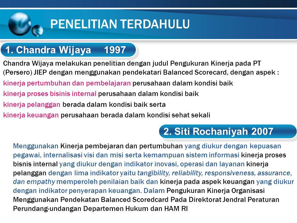 PENELITIAN TERDAHULU 1. Chandra Wijaya 1997 2. Siti Rochaniyah 2007