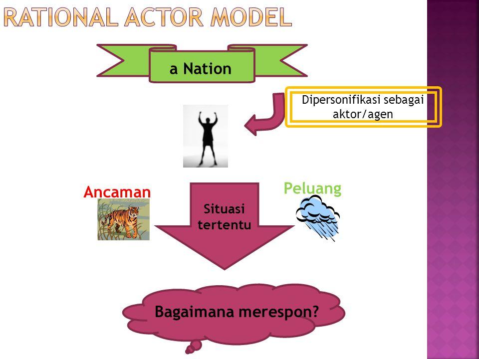 Dipersonifikasi sebagai aktor/agen