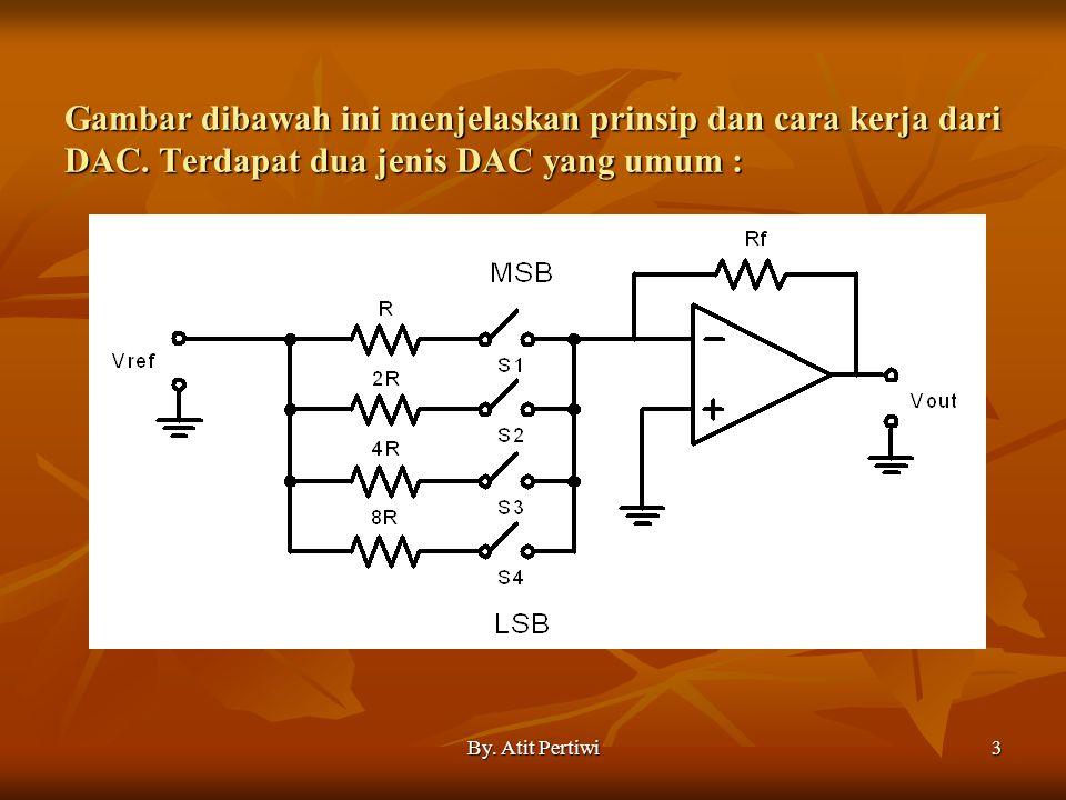 Gambar dibawah ini menjelaskan prinsip dan cara kerja dari DAC