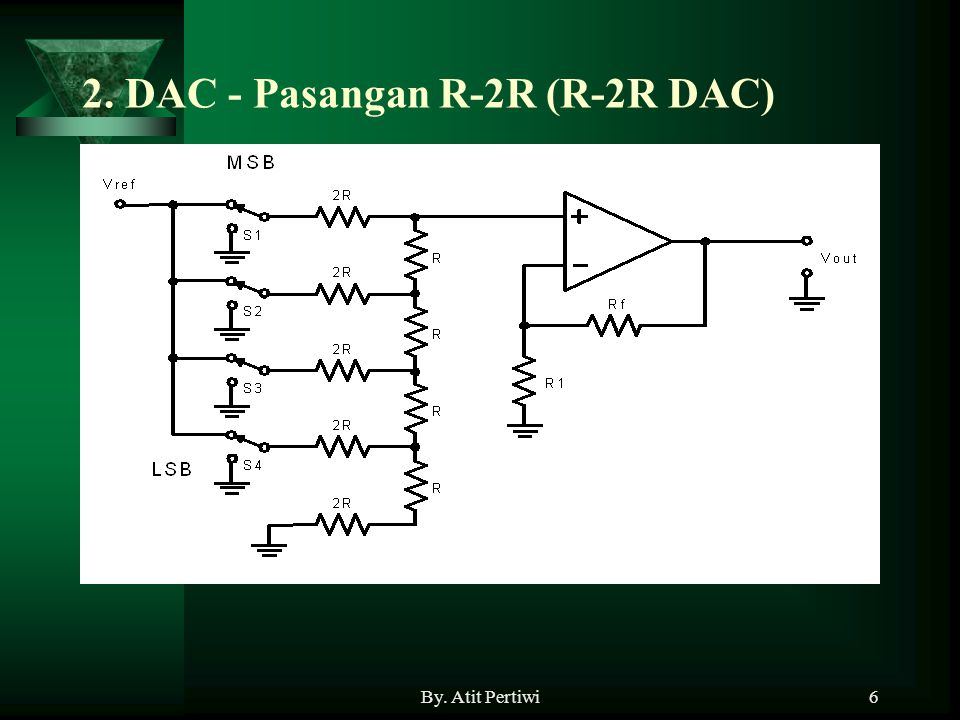 2. DAC - Pasangan R-2R (R-2R DAC)