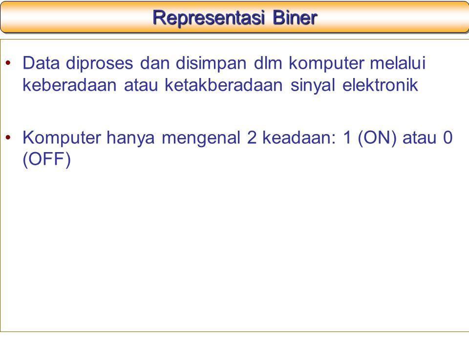 Representasi Biner Data diproses dan disimpan dlm komputer melalui keberadaan atau ketakberadaan sinyal elektronik.