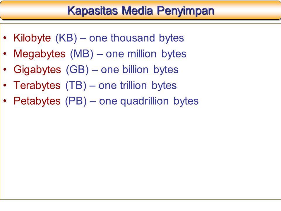 Kapasitas Media Penyimpan