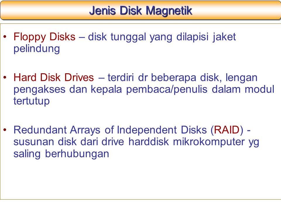 Jenis Disk Magnetik Floppy Disks – disk tunggal yang dilapisi jaket pelindung.