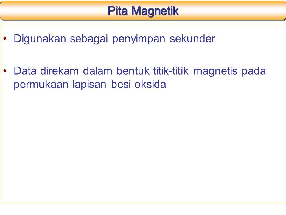Pita Magnetik Digunakan sebagai penyimpan sekunder