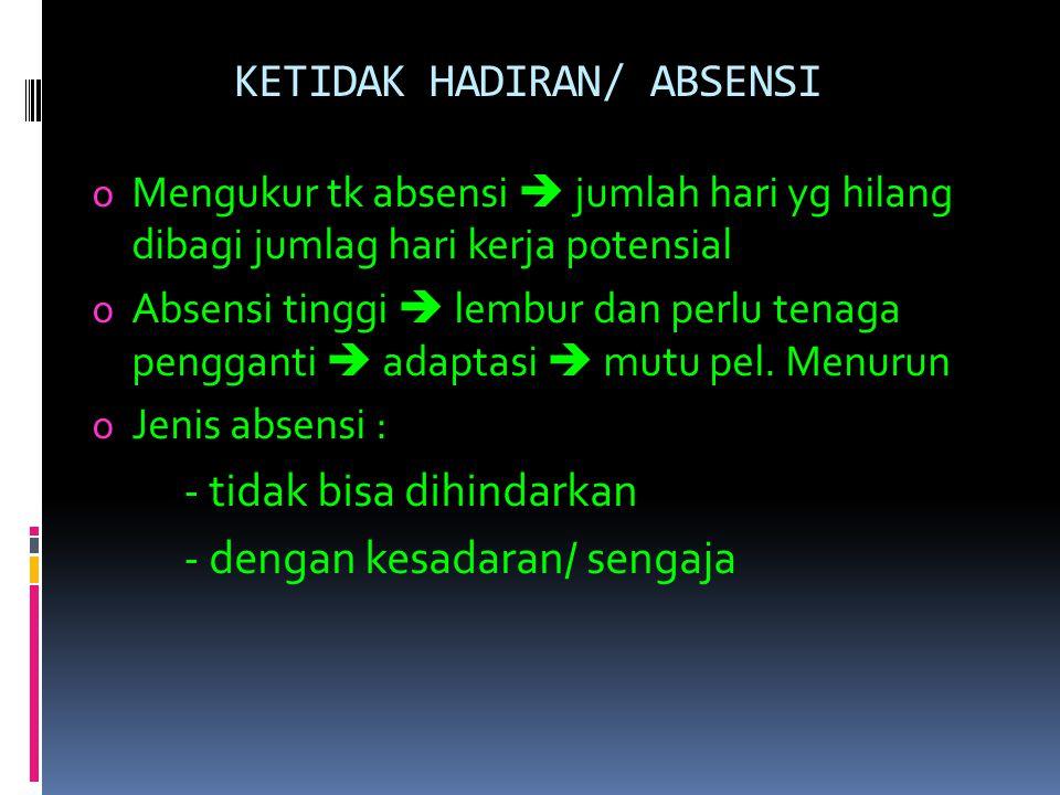 KETIDAK HADIRAN/ ABSENSI