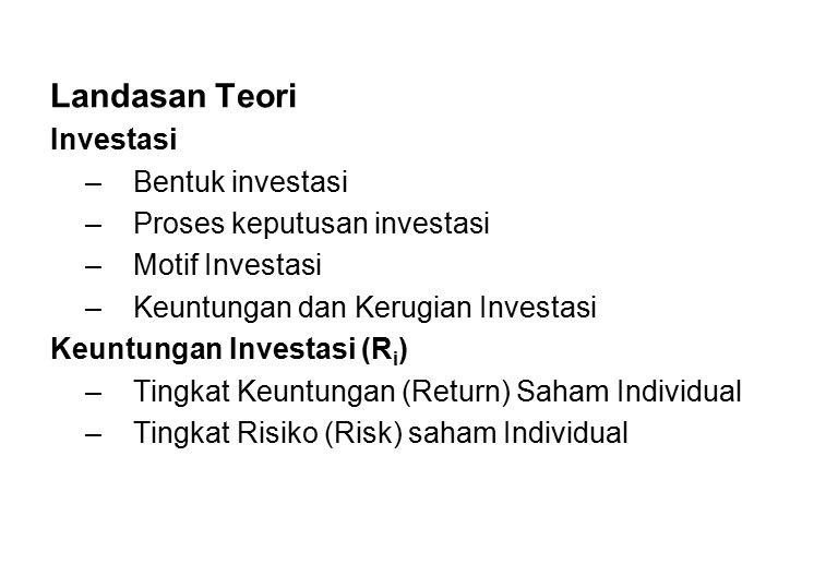 Landasan Teori Investasi Bentuk investasi Proses keputusan investasi