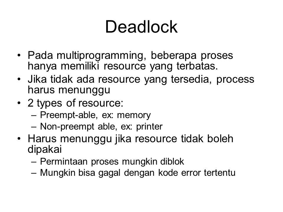 Deadlock Pada multiprogramming, beberapa proses hanya memiliki resource yang terbatas. Jika tidak ada resource yang tersedia, process harus menunggu.