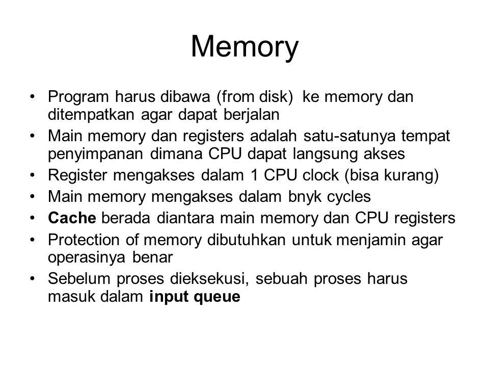 Memory Program harus dibawa (from disk) ke memory dan ditempatkan agar dapat berjalan.