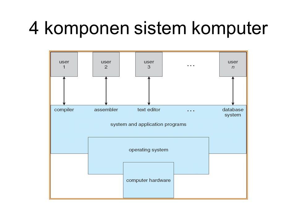 4 komponen sistem komputer