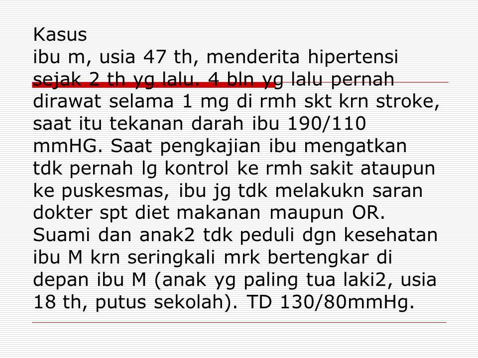 Kasus ibu m, usia 47 th, menderita hipertensi sejak 2 th yg lalu