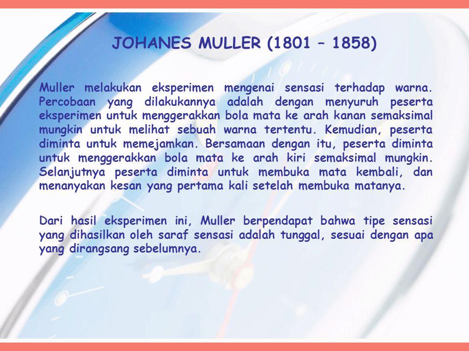 JOHANES MULLER (1801 – 1858)