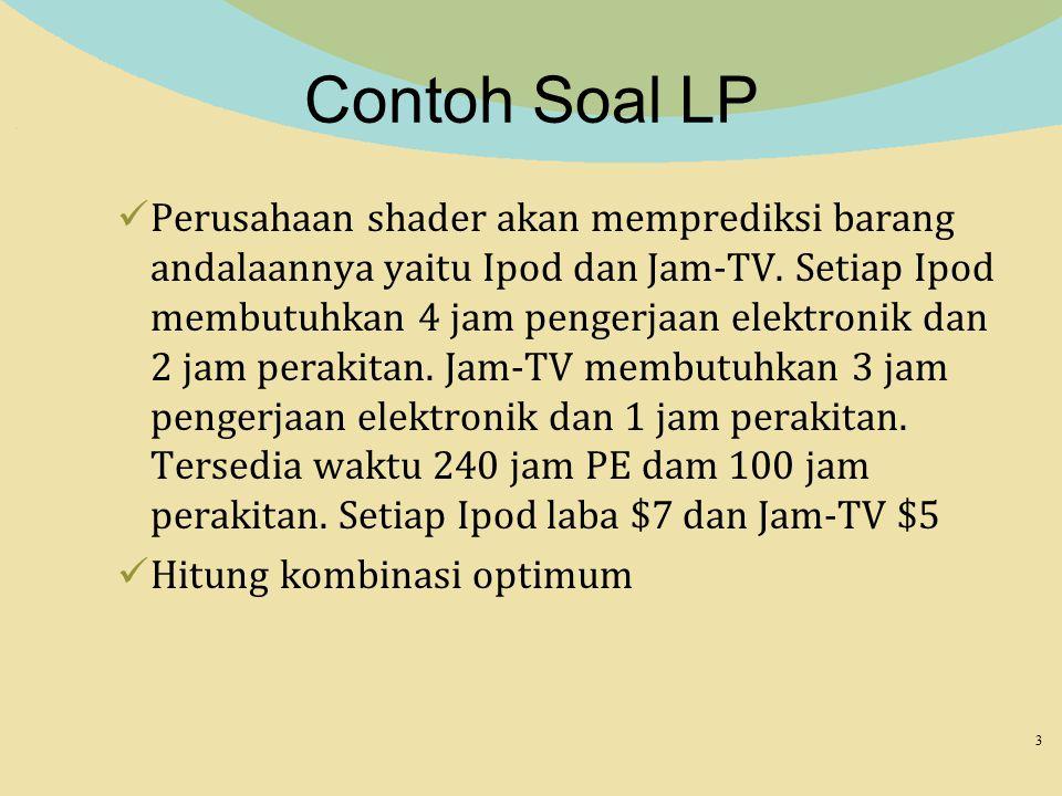 Contoh Soal LP