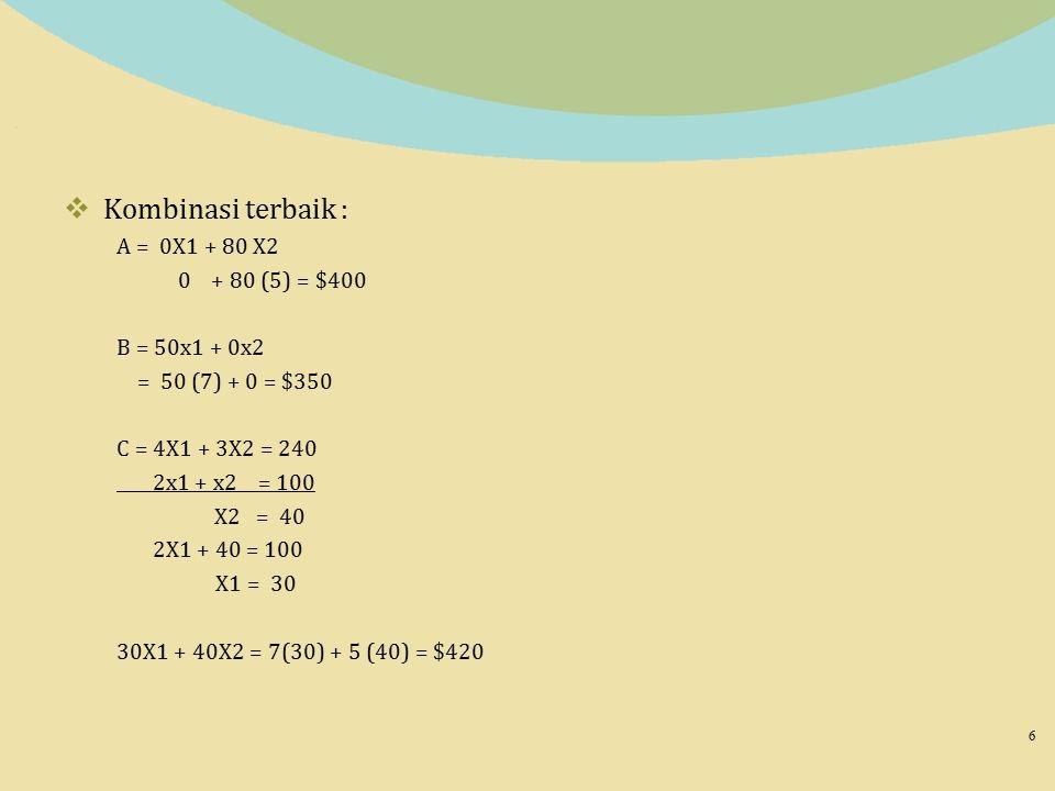 Kombinasi terbaik : A = 0X1 + 80 X2 0 + 80 (5) = $400 B = 50x1 + 0x2
