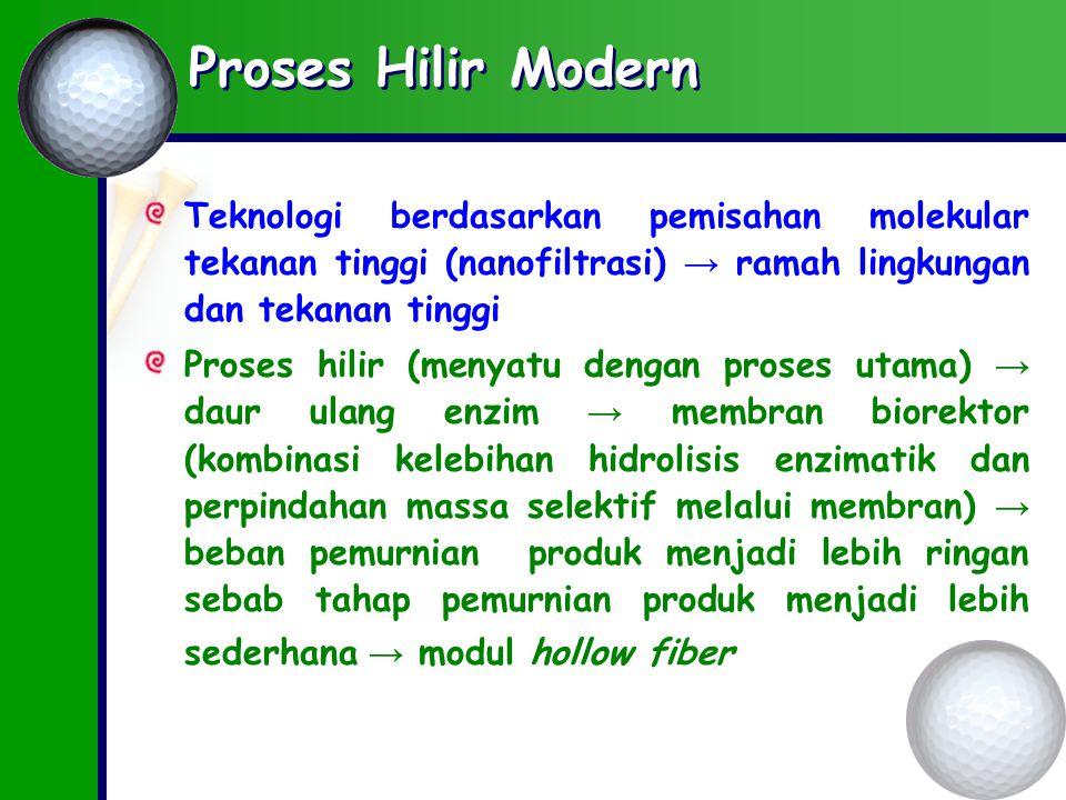 Proses Hilir Modern Teknologi berdasarkan pemisahan molekular tekanan tinggi (nanofiltrasi) → ramah lingkungan dan tekanan tinggi.