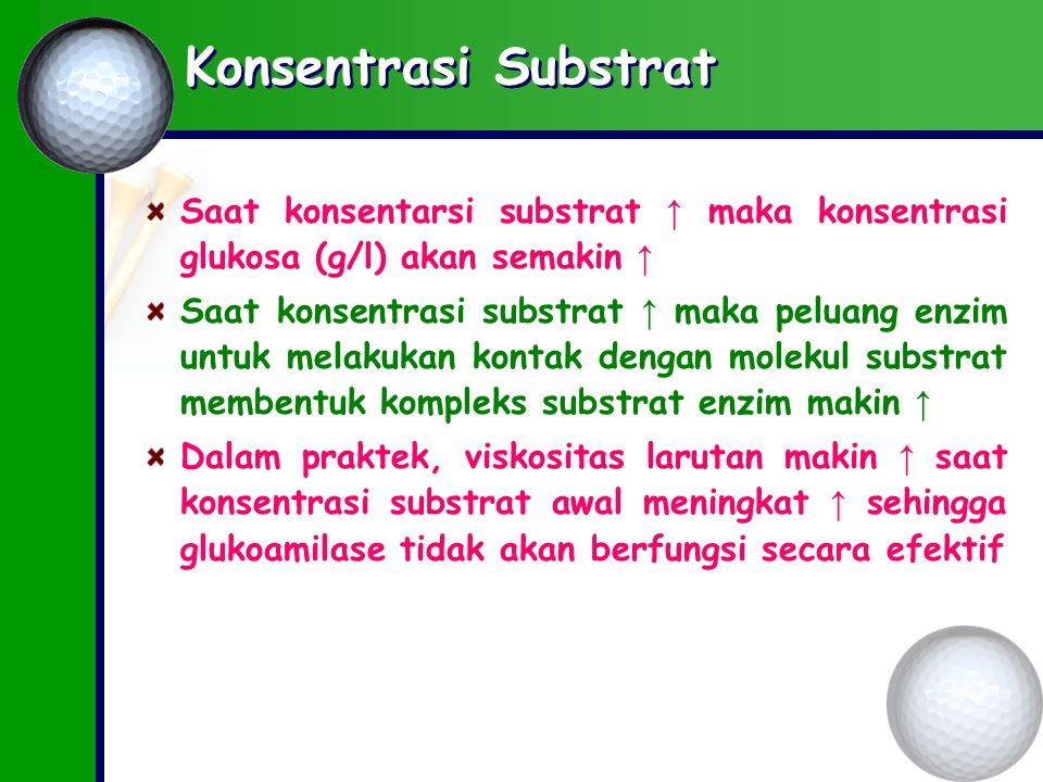 Konsentrasi Substrat Saat konsentarsi substrat ↑ maka konsentrasi glukosa (g/l) akan semakin ↑