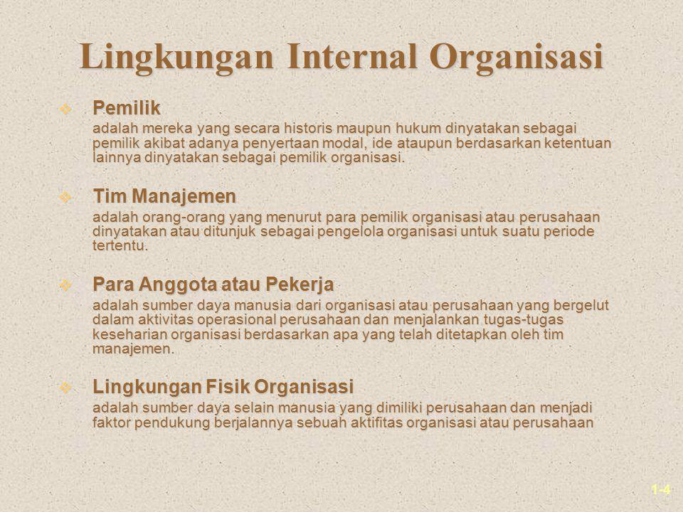 Lingkungan Internal Organisasi