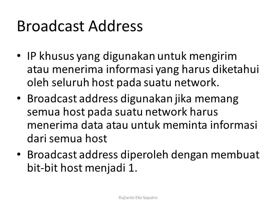 Broadcast Address IP khusus yang digunakan untuk mengirim atau menerima informasi yang harus diketahui oleh seluruh host pada suatu network.