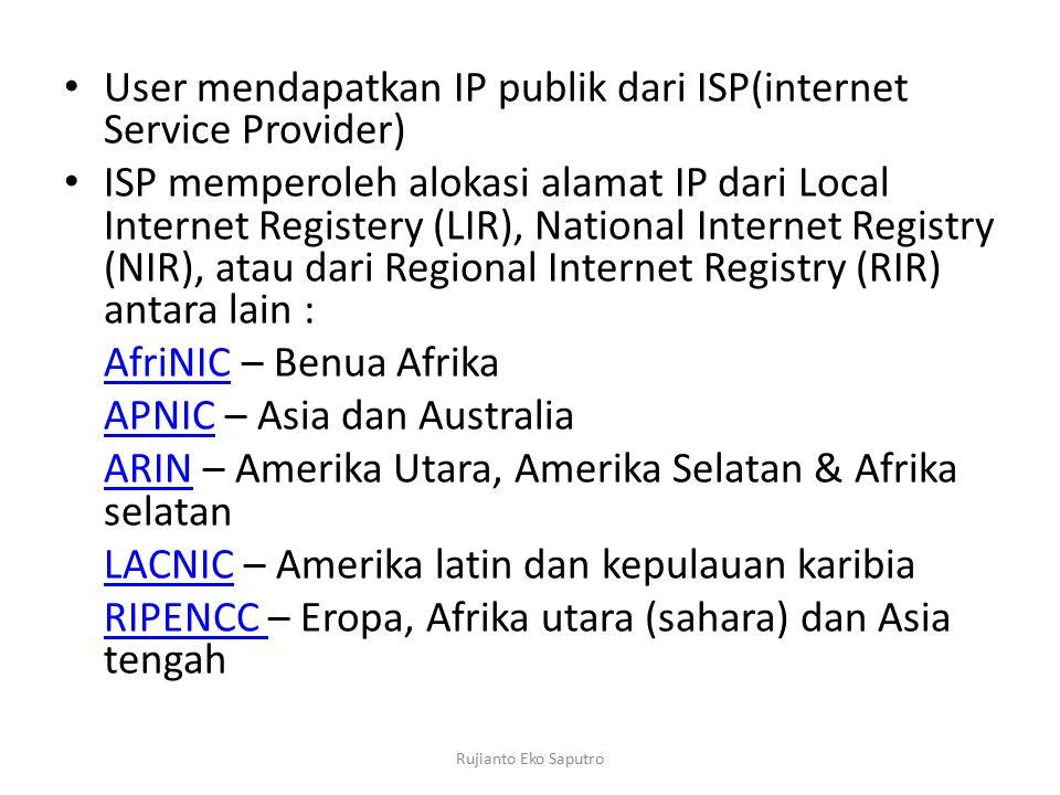 User mendapatkan IP publik dari ISP(internet Service Provider)