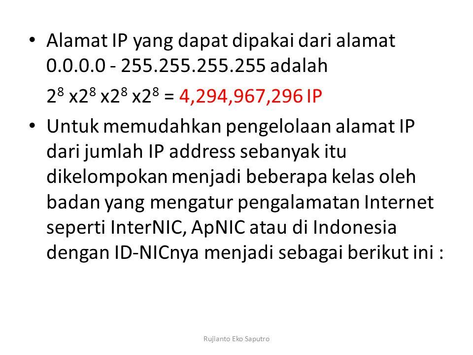 Alamat IP yang dapat dipakai dari alamat 0. 0 - 255. 255. 255