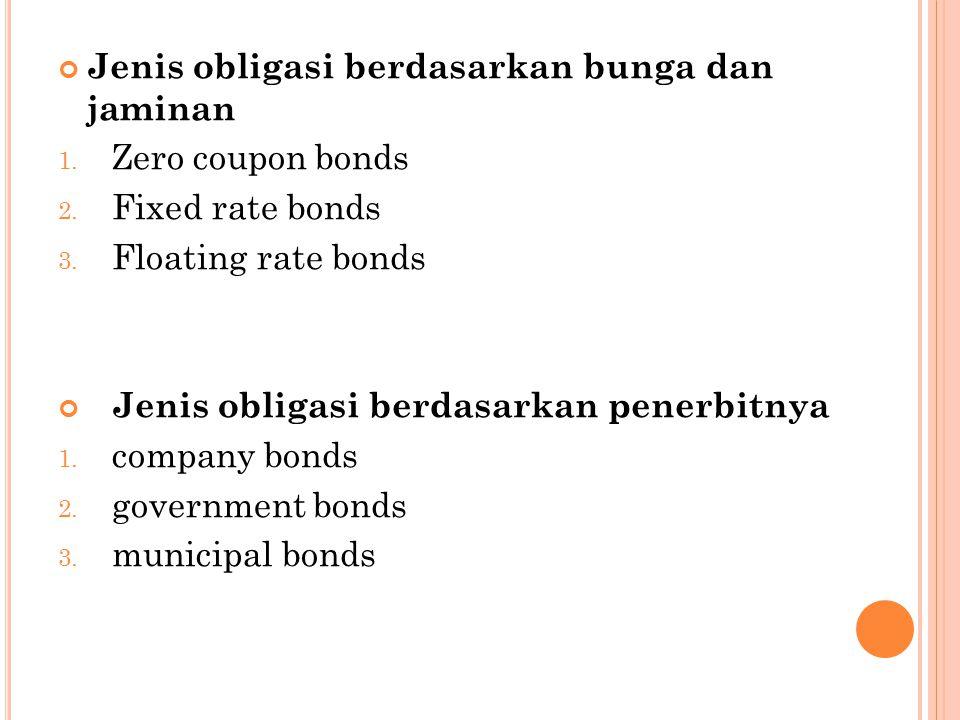 Jenis obligasi berdasarkan bunga dan jaminan