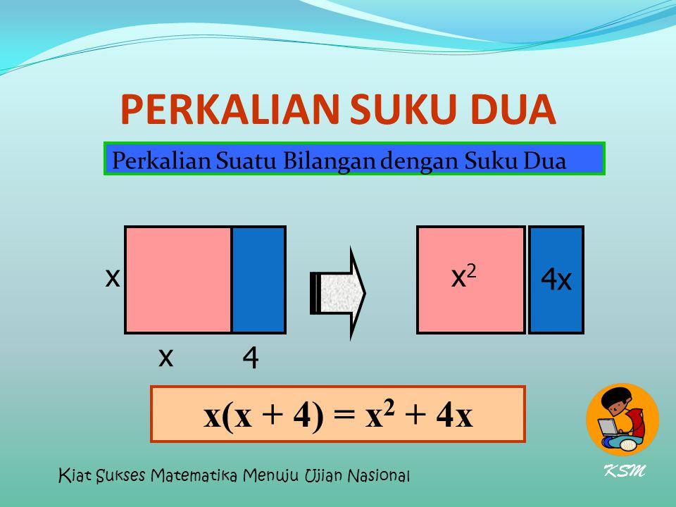 PERKALIAN SUKU DUA x(x + 4) = x2 + 4x x2 4x x x 4
