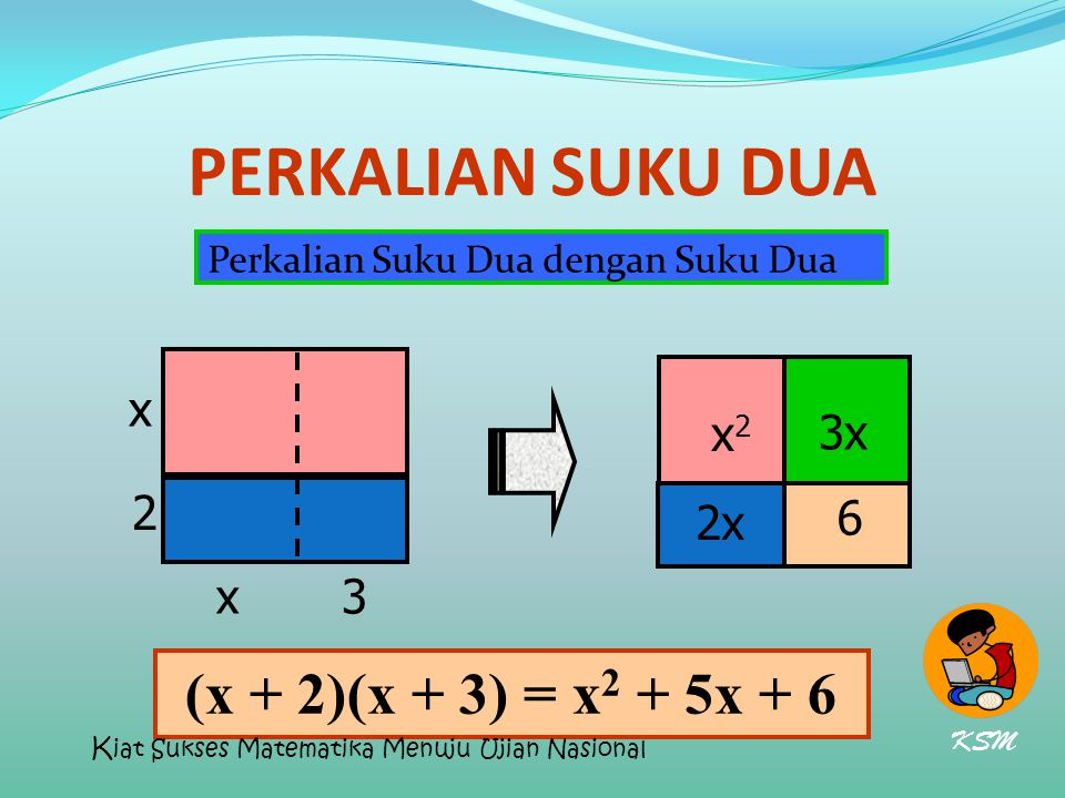 PERKALIAN SUKU DUA (x + 2)(x + 3) = x2 + 5x + 6