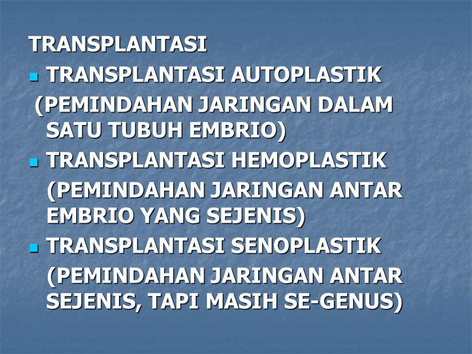 TRANSPLANTASI TRANSPLANTASI AUTOPLASTIK. (PEMINDAHAN JARINGAN DALAM SATU TUBUH EMBRIO) TRANSPLANTASI HEMOPLASTIK.
