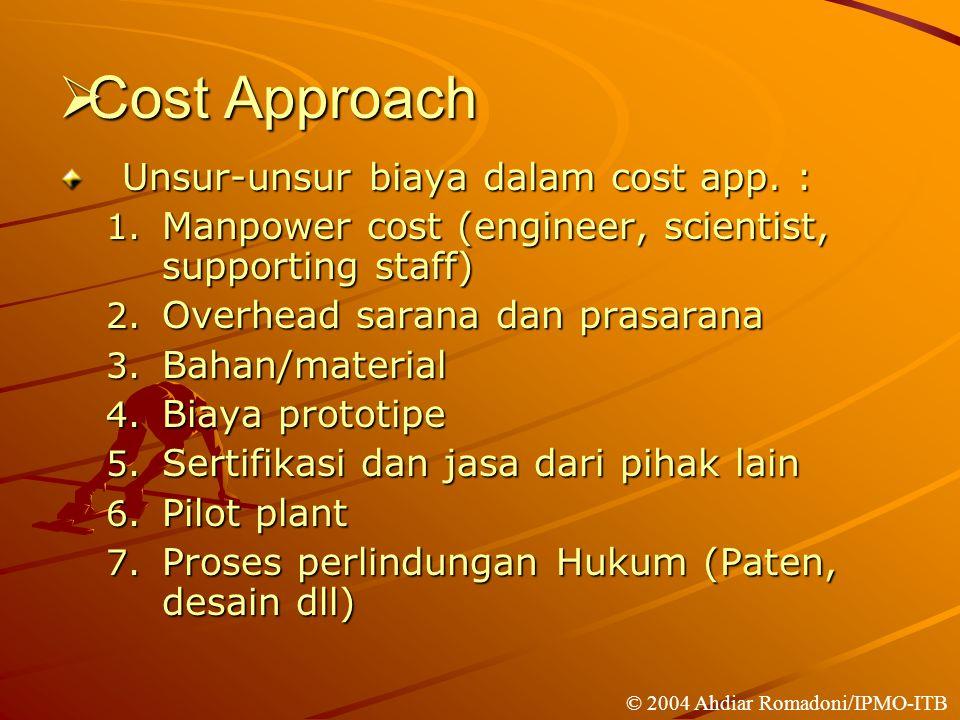 Cost Approach Unsur-unsur biaya dalam cost app. :